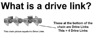What Is A Drive Link